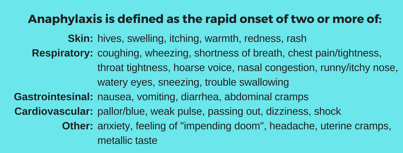 anaphylaxis-is-defined-as-the-rapid-onset-of-two-or-more-of_orig.png