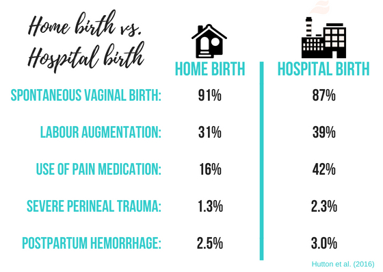 homebirth-study.jpg