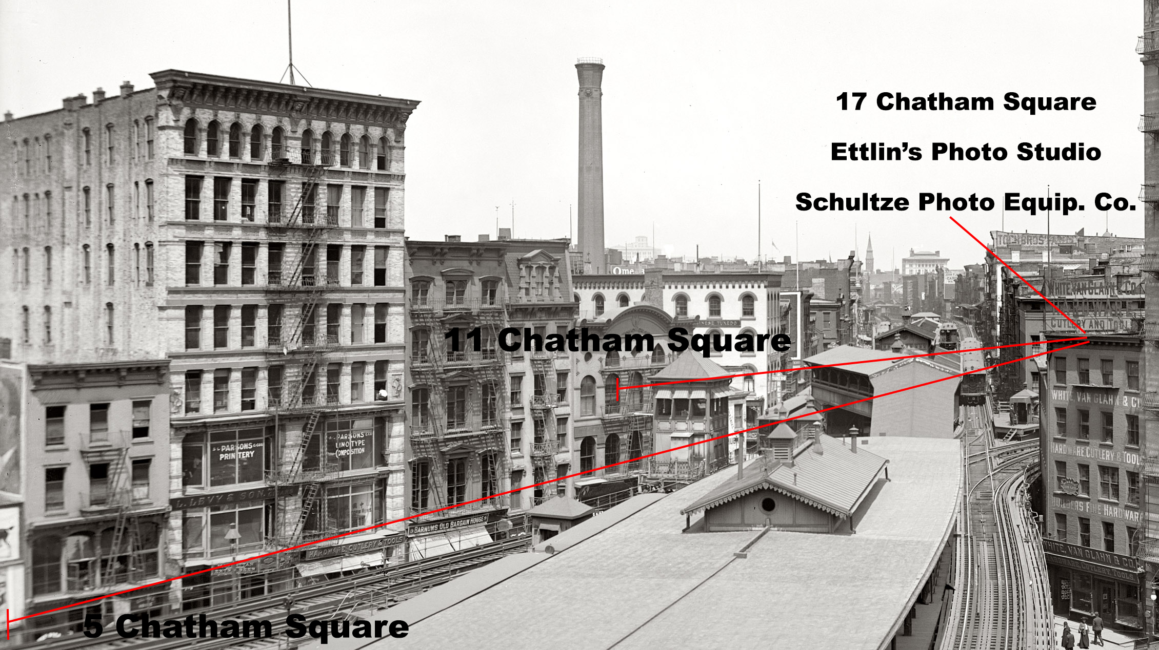 "Detroit Publishing Co., Publisher. ""L"" Station, Chatham Square, New York. United States, 1905. [?] Photograph. https://www.loc.gov/item/2016805354/."