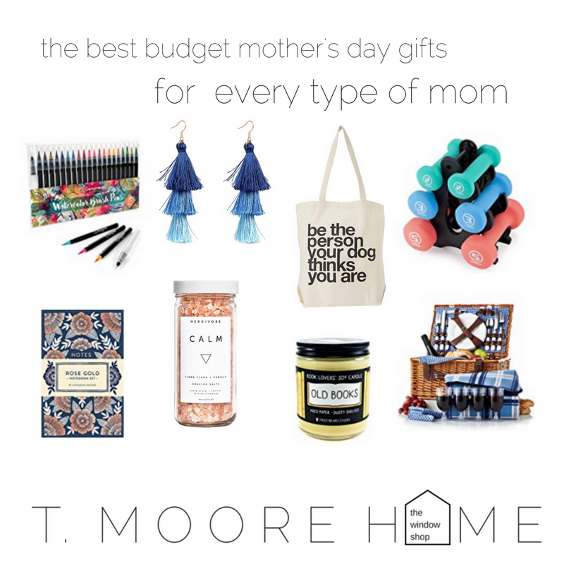 mothers day gifts budget.png