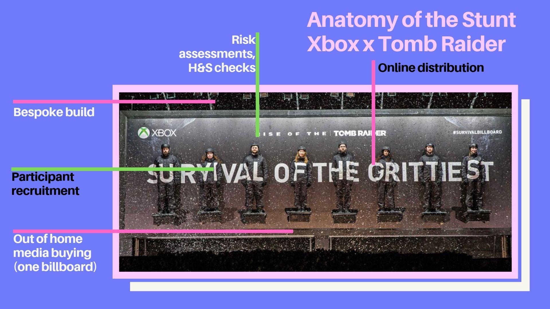 gaming-marketing-pr-stunt-activity-xbox-tomb-raider.jpg