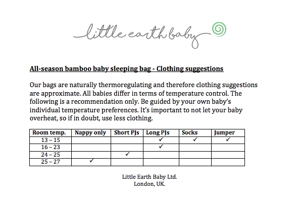 Baby sleeping bag tog clothing guidance - all-season.png