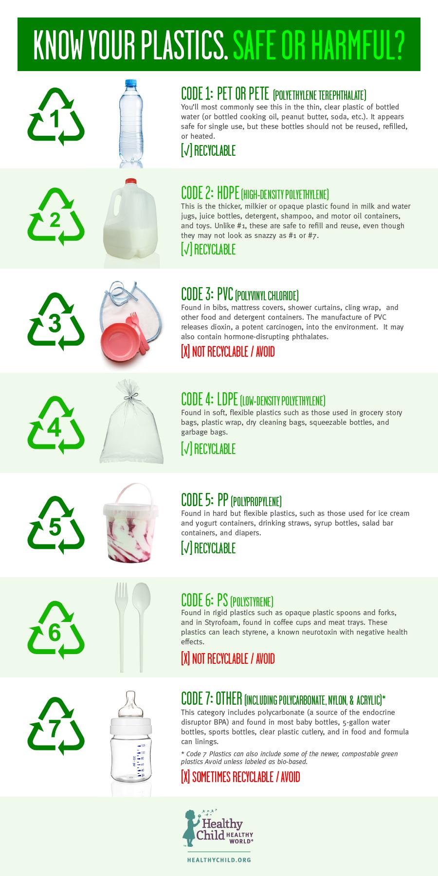 Know Plastics 2.jpg
