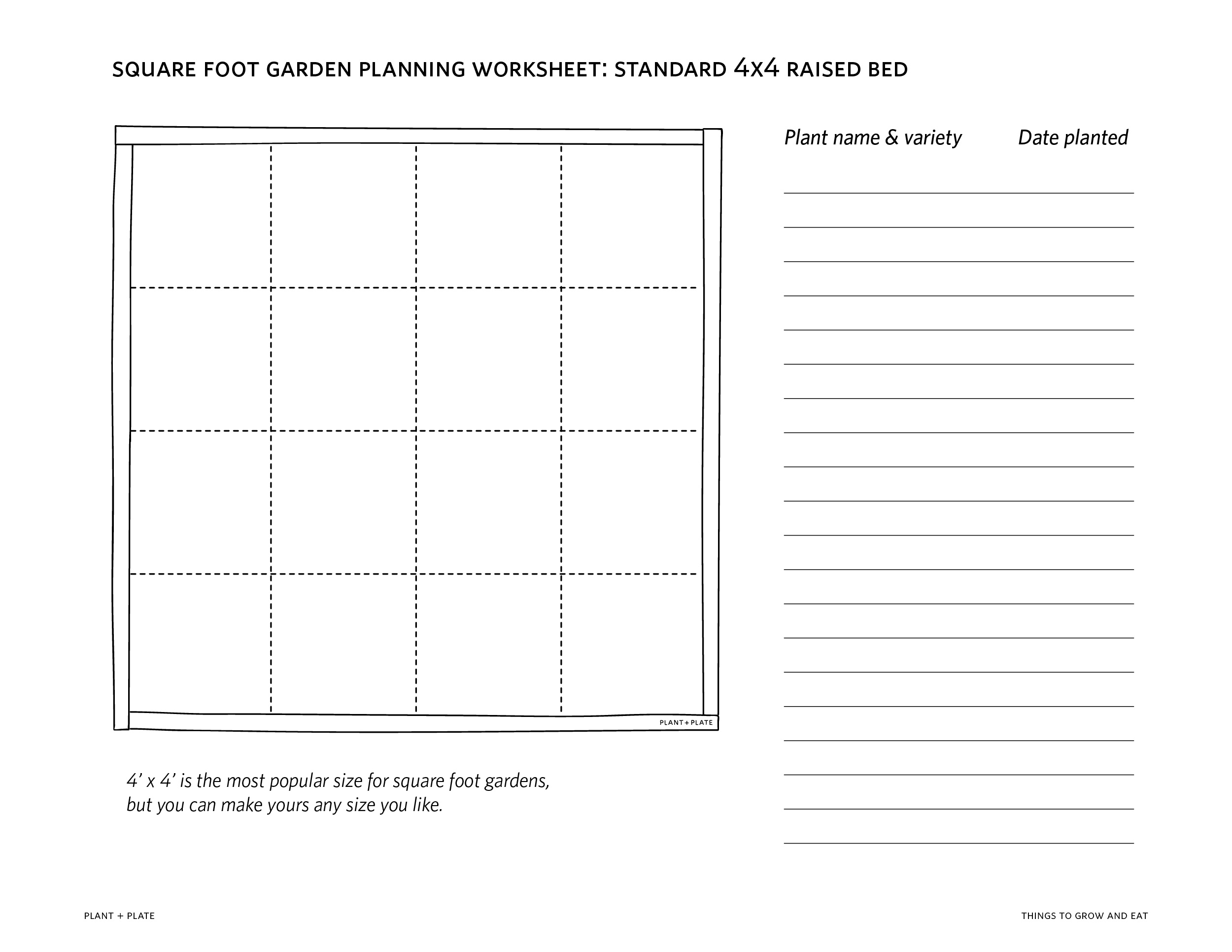 photo regarding Garden Planning Worksheet named SFG Planner: Elements In direction of Develop And Consume (Printable) Keep @ Plant + Plate