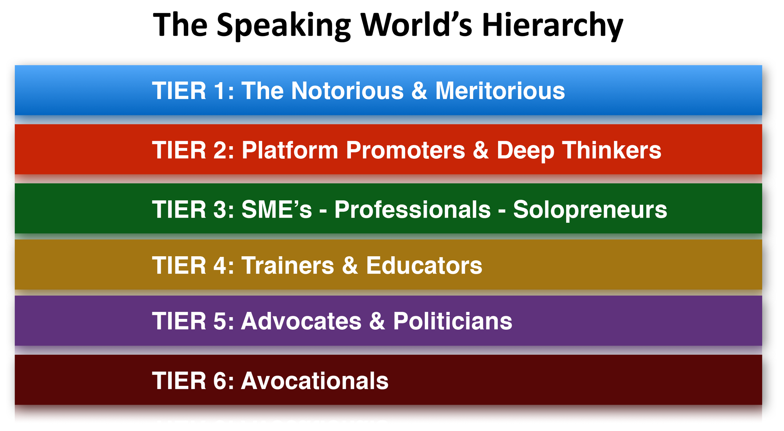 The-Speaking-World-Hierarchy-Graphic.png