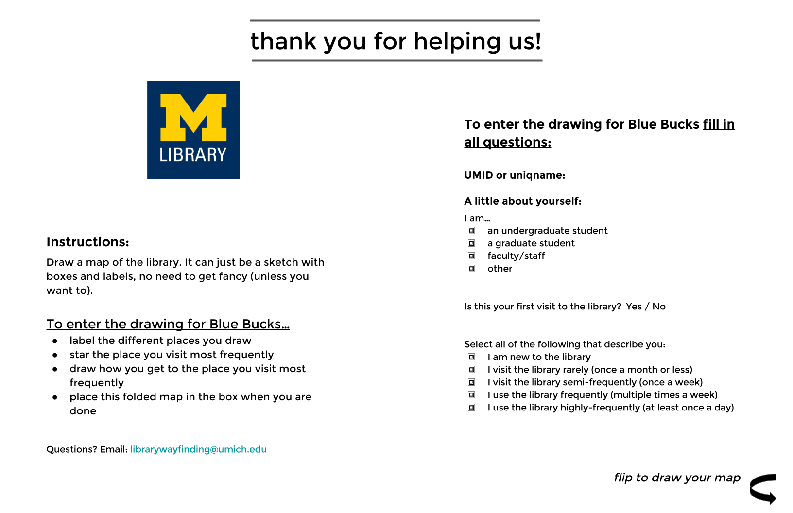 Reverse side of the blank cognitive map with the demographic survey and instructions to get campus dollars for the participant.
