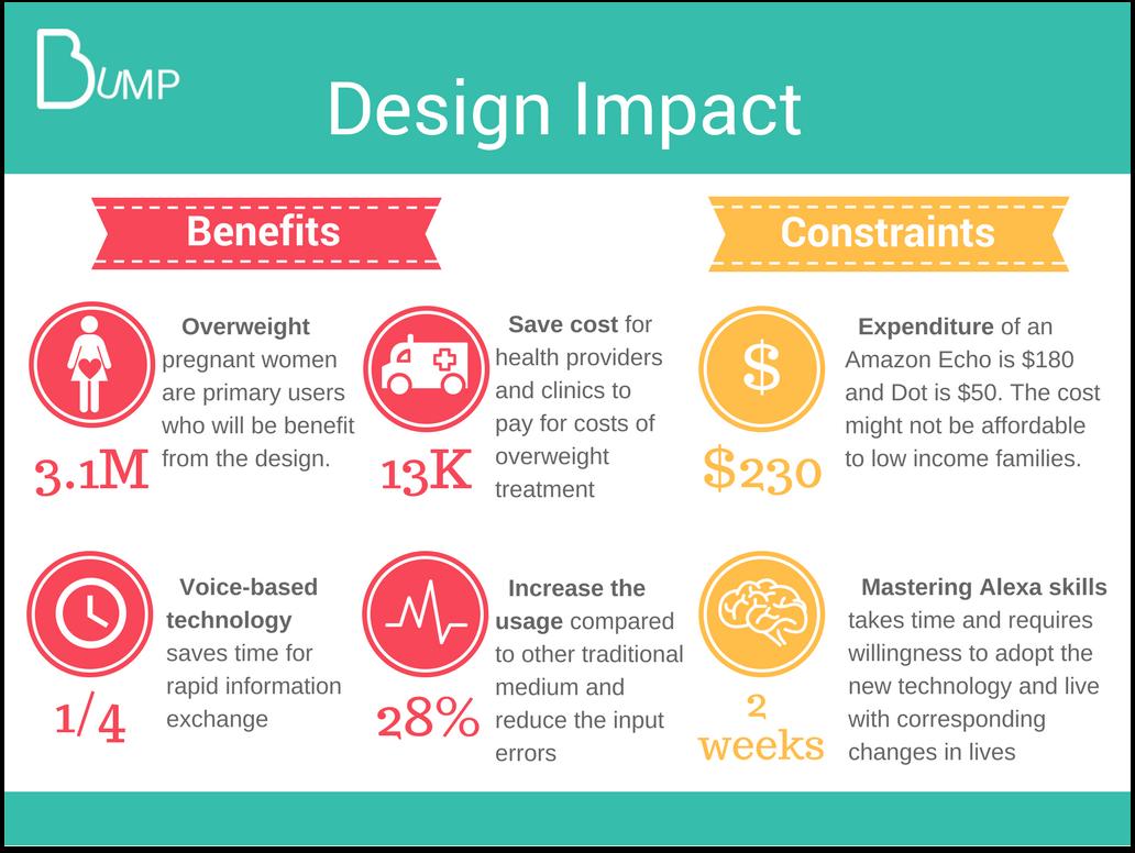 Design Impact2.png