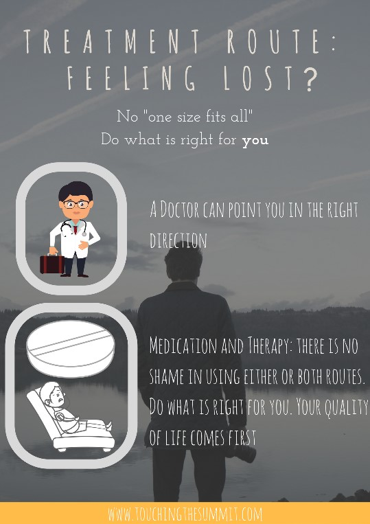 Treatment Route: Feeling Lost? infographic Touching the Summit