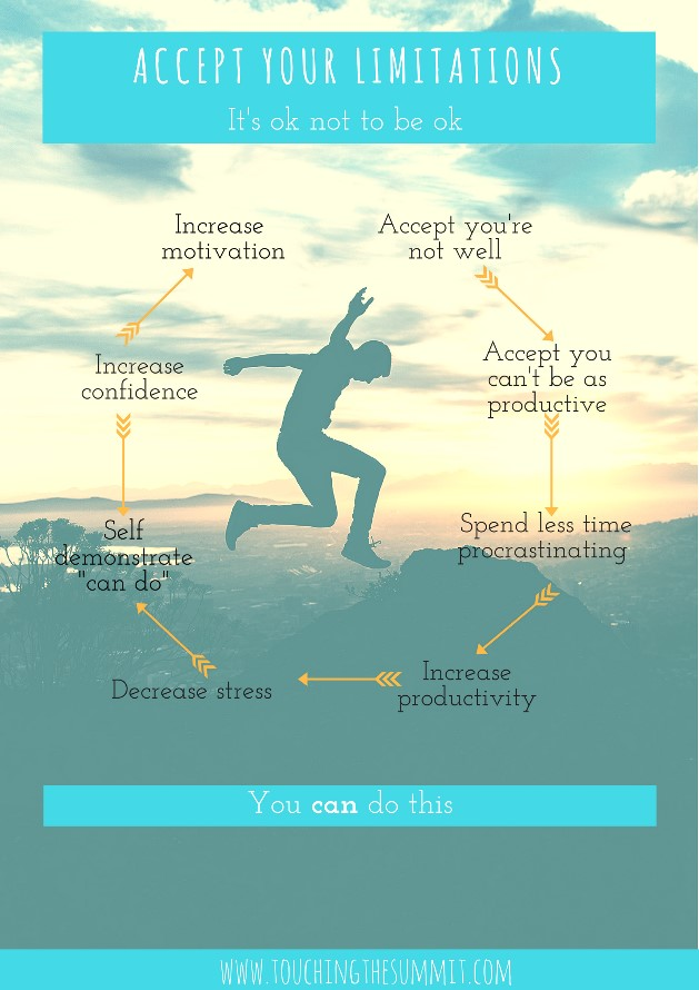accept your limitations infographic Touching the Summit