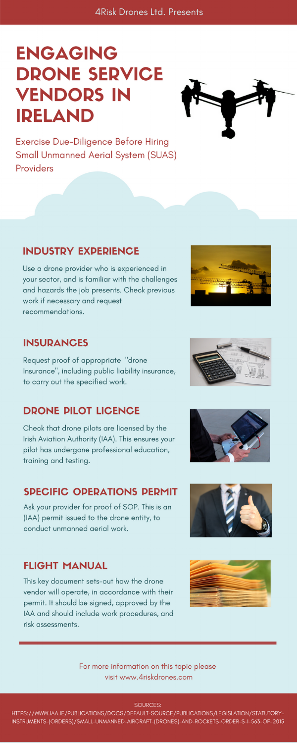 "Click here for ""Engaging Drone Service Vendors in Ireland"""