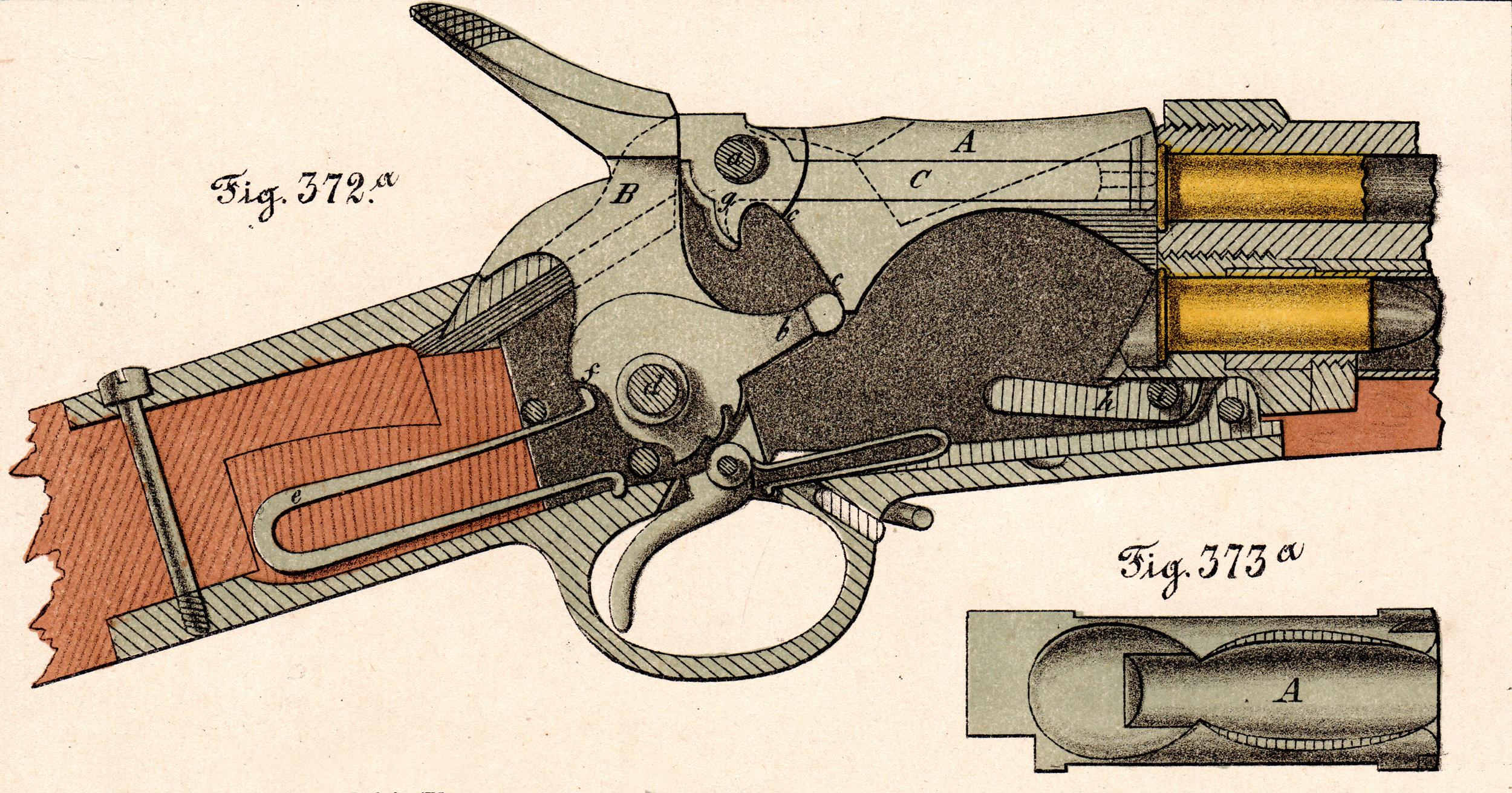 Antique and Vintage prints of guns, rifles, etc.