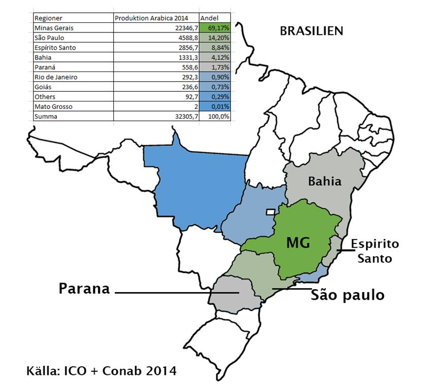 brasil coffee regions.png