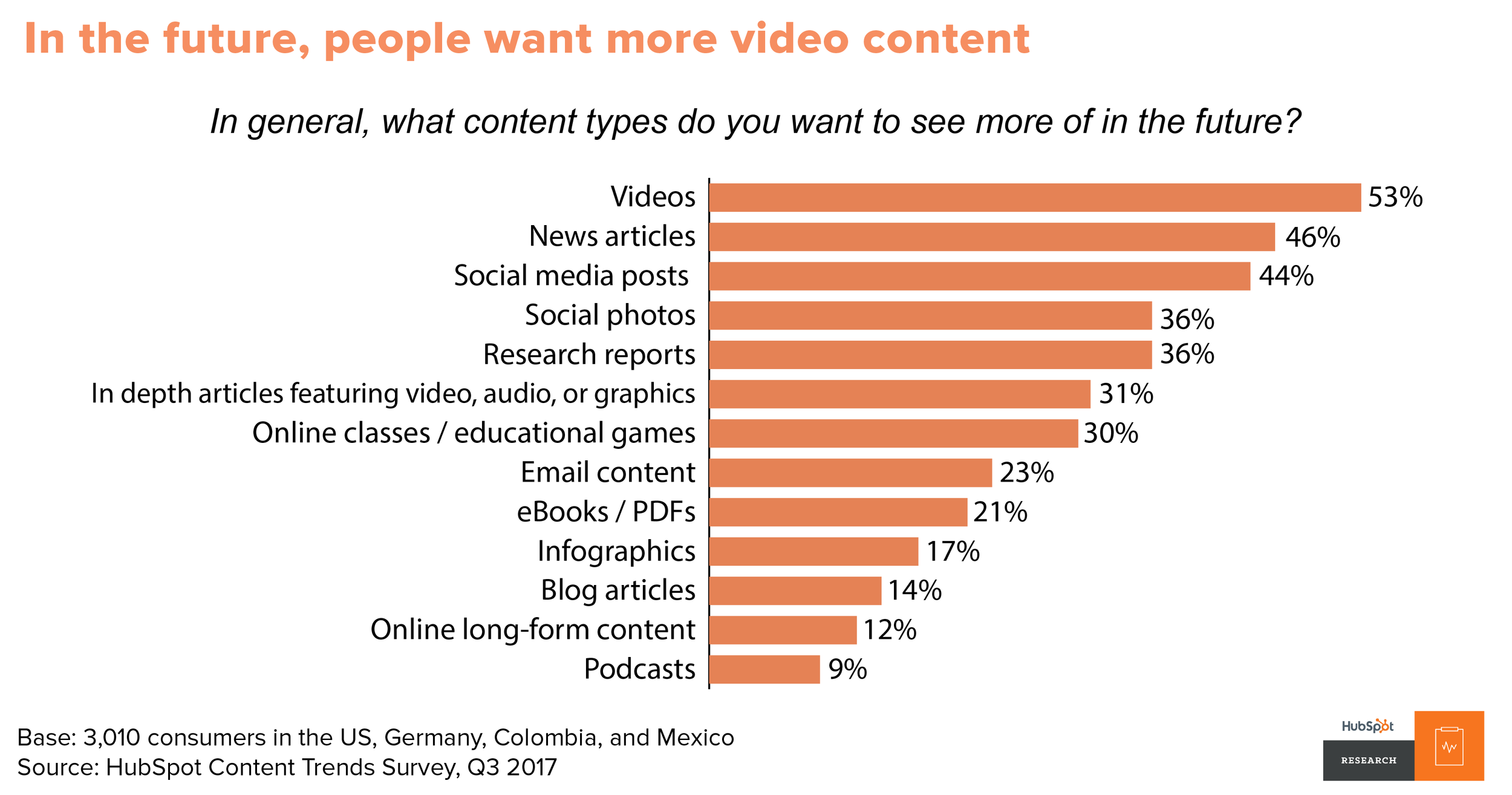 Content trends 1 report-08.png