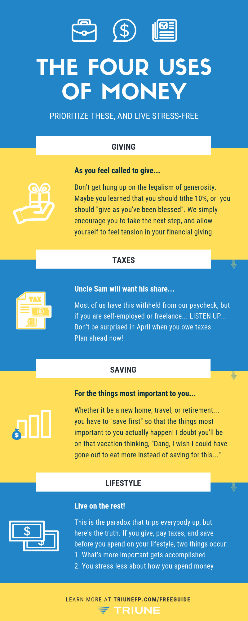 4 Uses of Money_Infographic_8.5x11.png