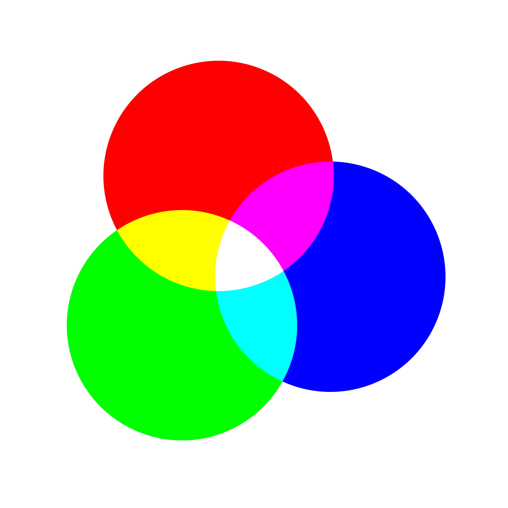 The Difference Between Rgb And Cmyk Natsumi Nishizumi Simple Branding Website Design