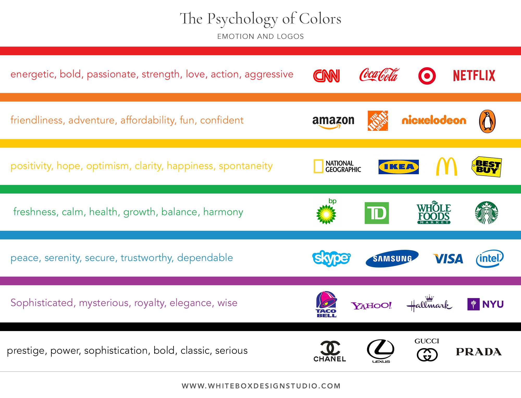 How to choose brand colors-The psychology of colors by White Box Design Studio