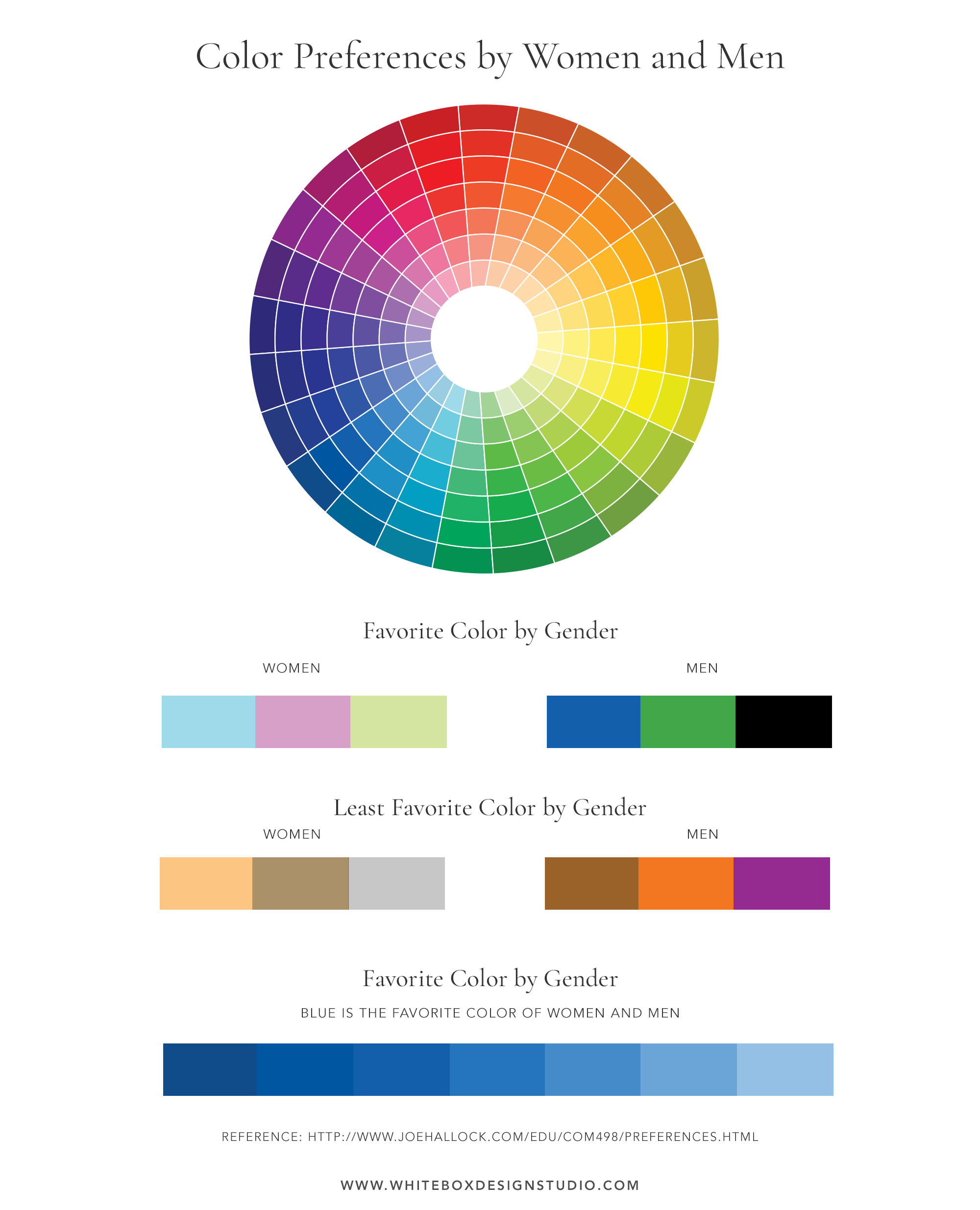 How to choose the right brand colors-Color preferences