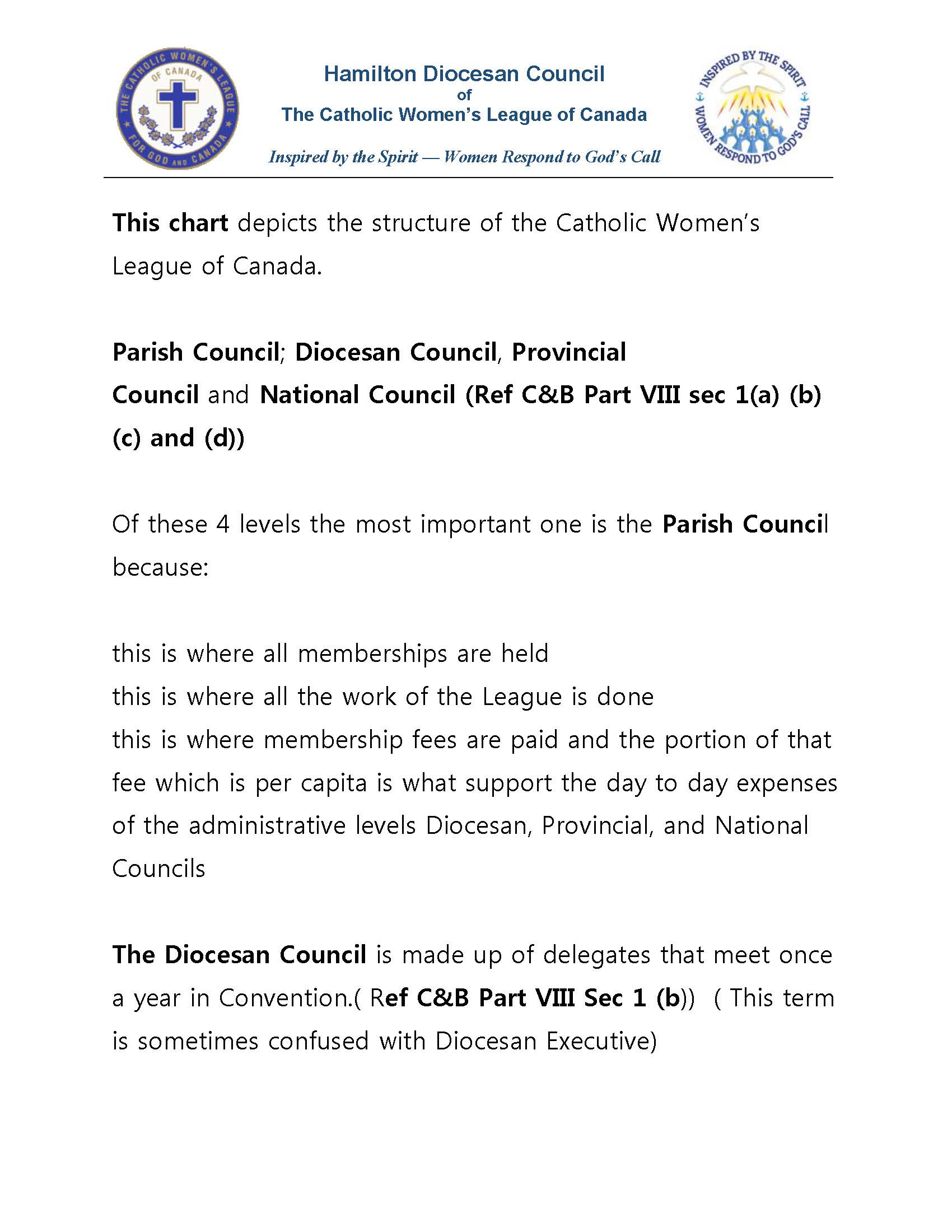 Structure of CWL Diocesan Council (2)_Page_1.jpg