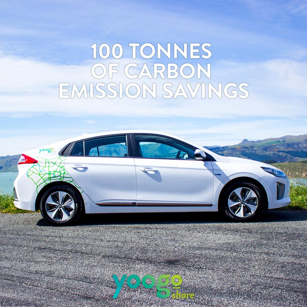 Carbon-Savings.jpg