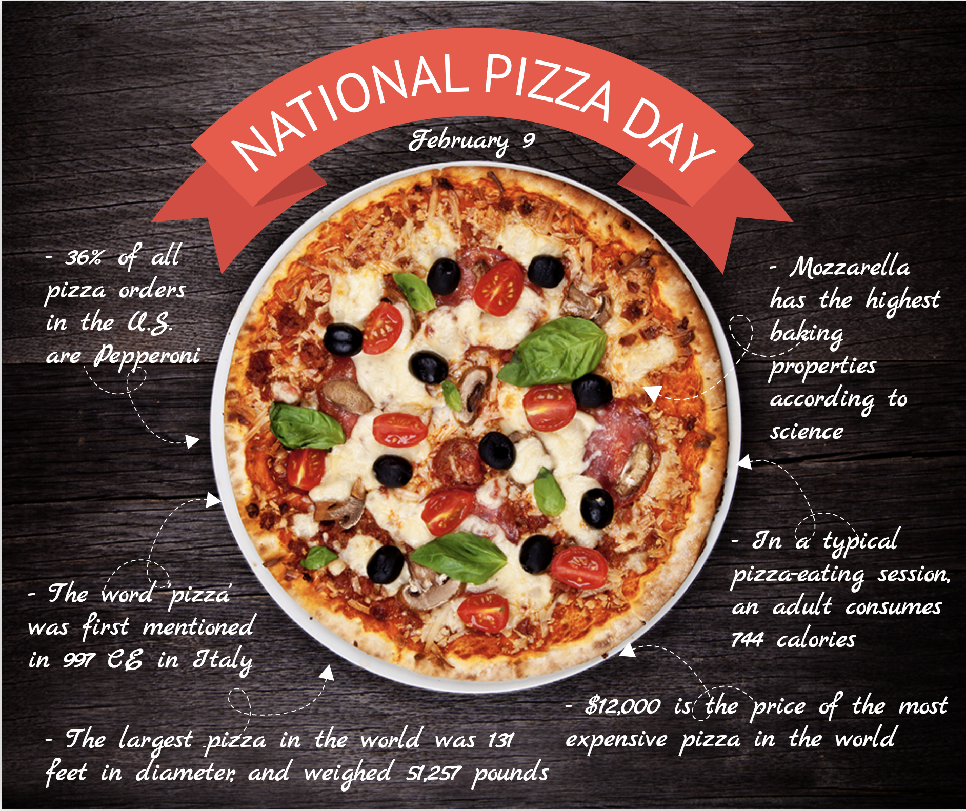 National Pizza Day.png