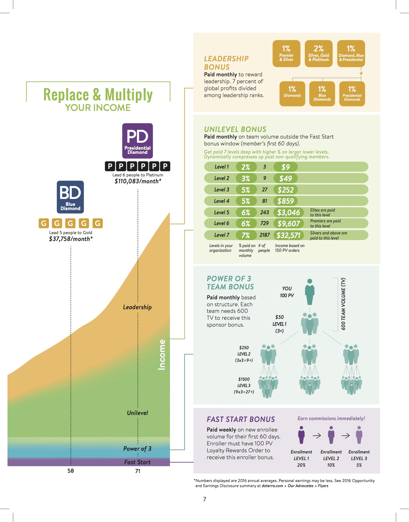 doTerra build your business 7.jpg