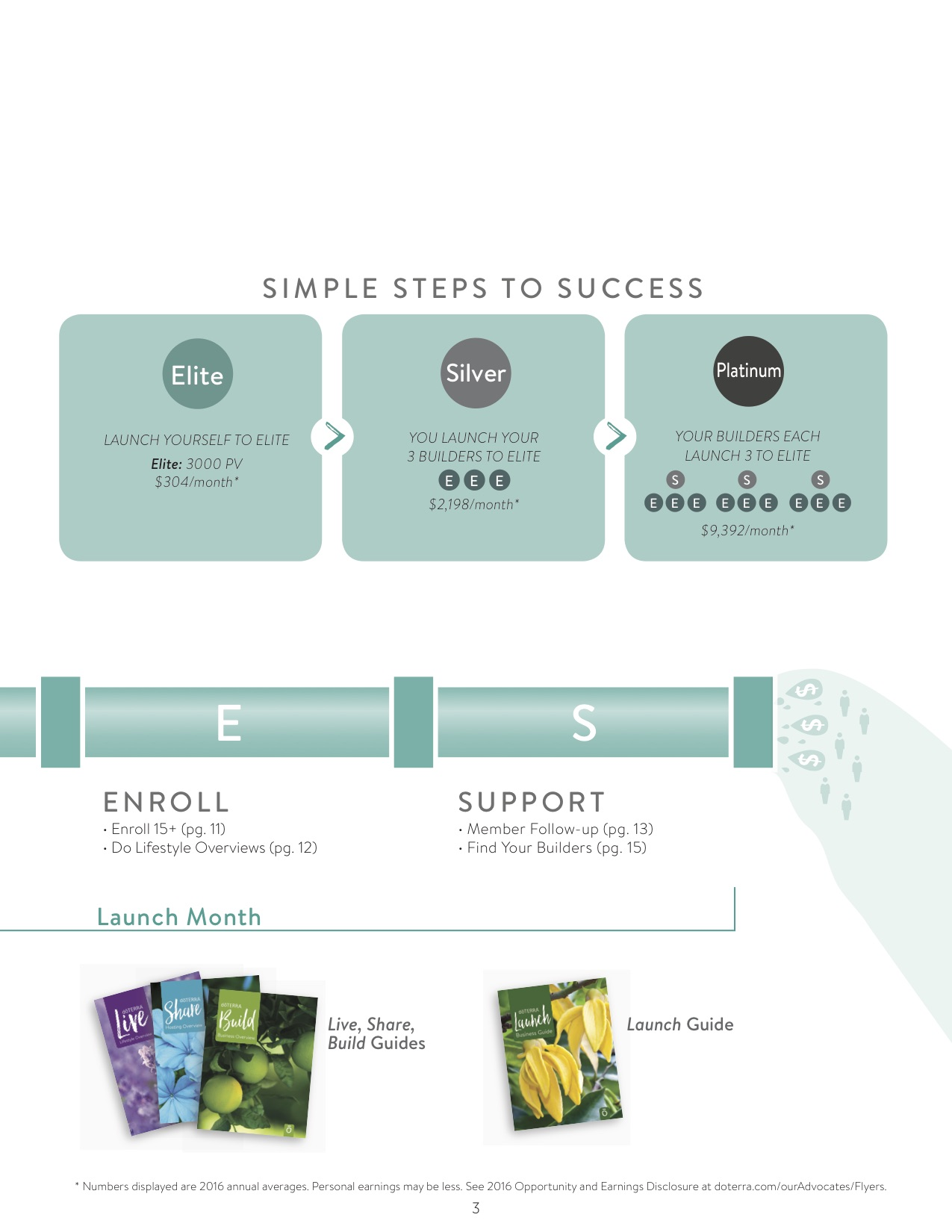empowered-success-launch-guide 3.jpg