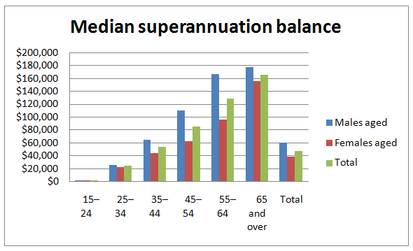 Median Super.PNG