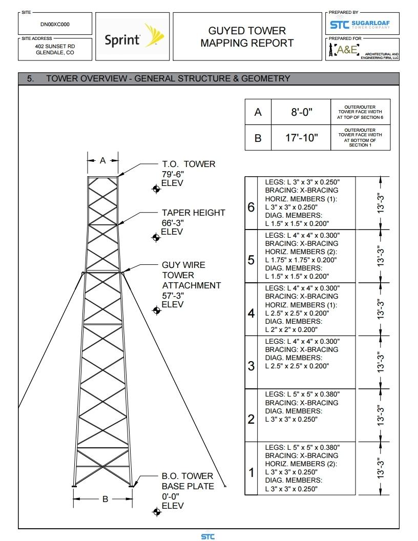 STC TM sample.pdf_page_3.jpg