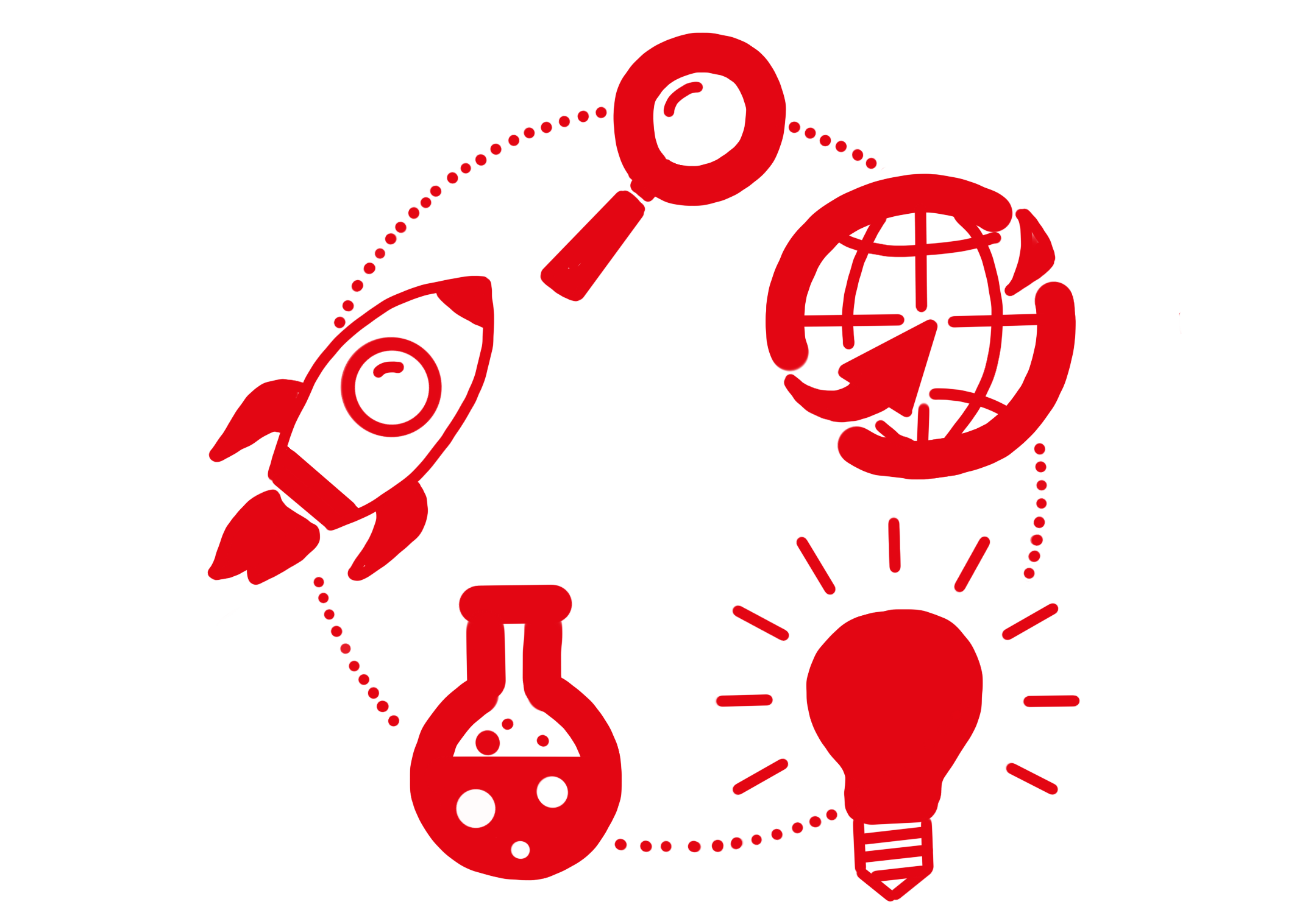 We enable you to design and implement your innovation or change processes -