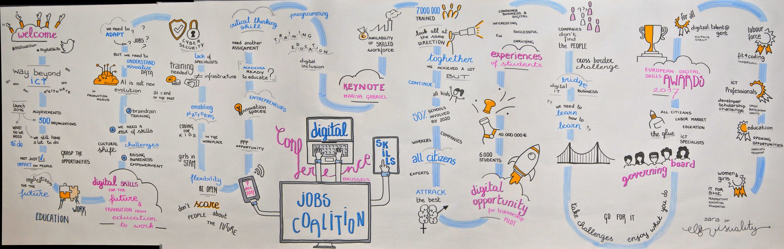 EC digital skills.jpg