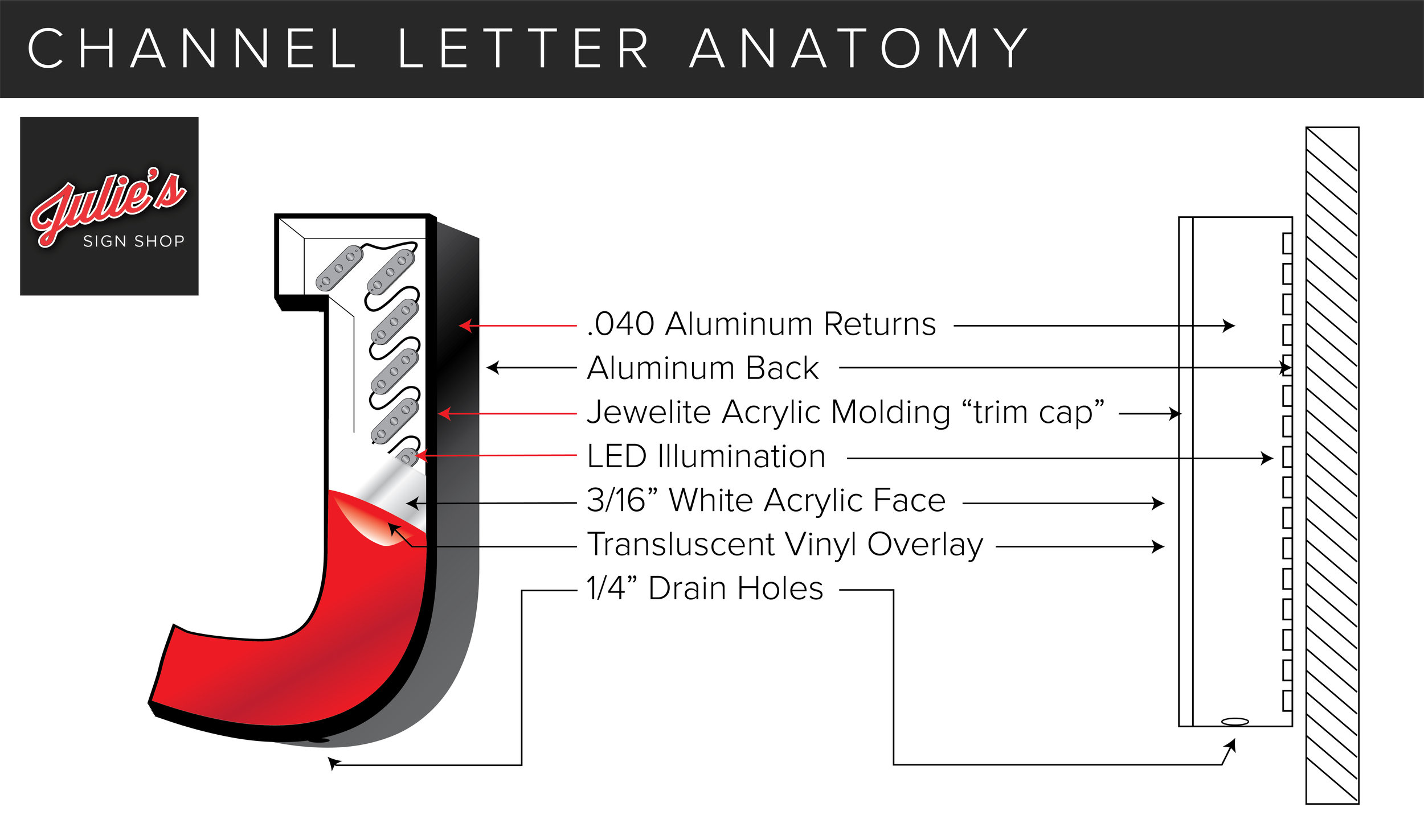 Channel Letter Anatomy-01.jpg