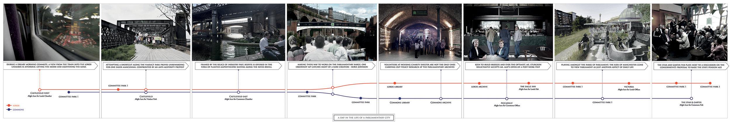 Collage timeline reduced.jpg
