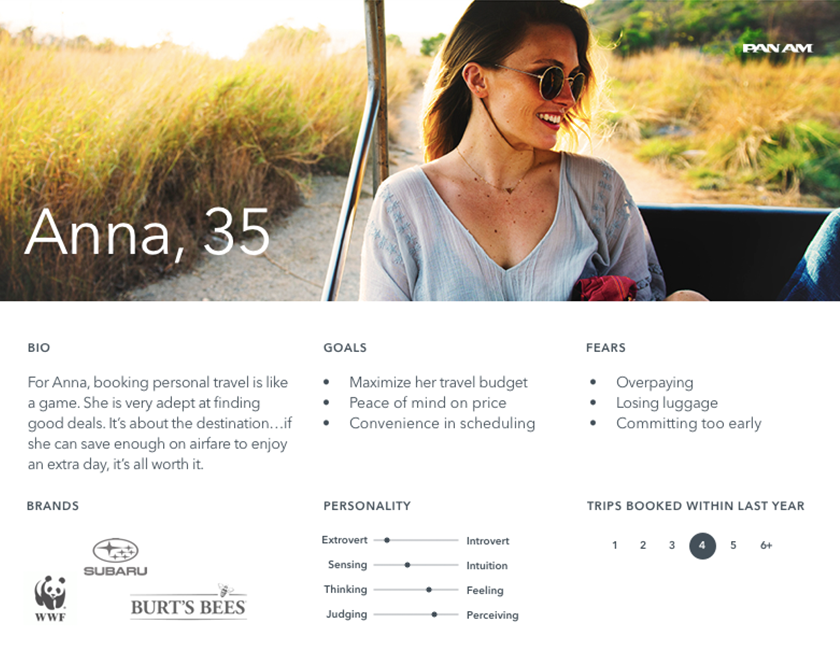 Anna is a vacation traveler who values price over brand. She will shop a variety of websites including aggregators/third party and airlines in order to find the best price.