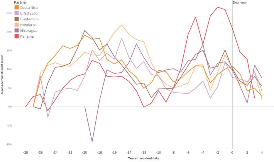 CAFTA index.png