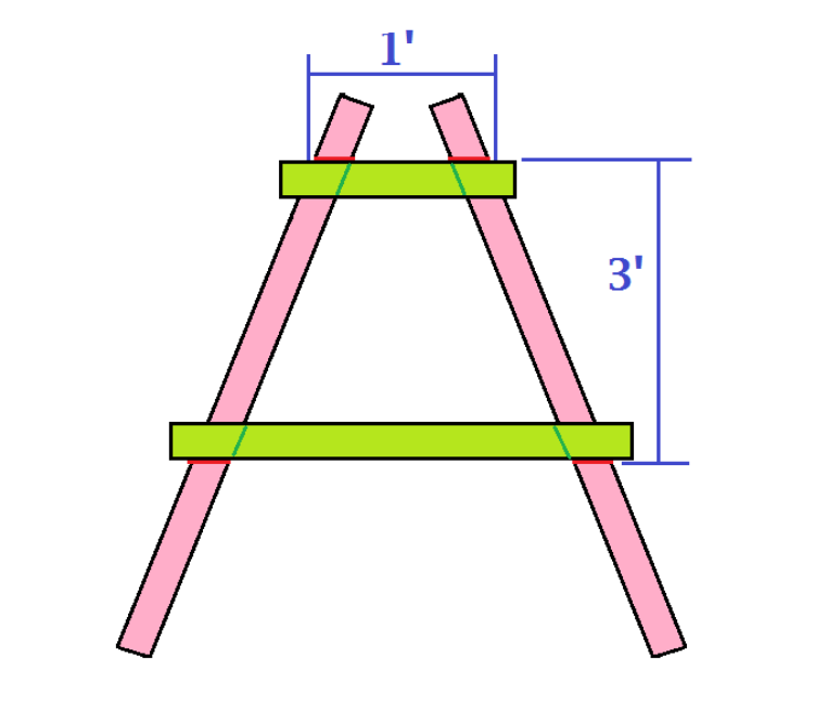 - Using the 2x4s as a guide, mark cutting lines on the wood. Mark the RED lines on the pink 2x4 and the GREEN lines on the lime 2x4.