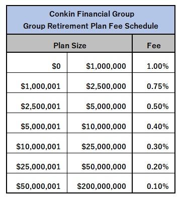Group+Retirement+Fees.jpg