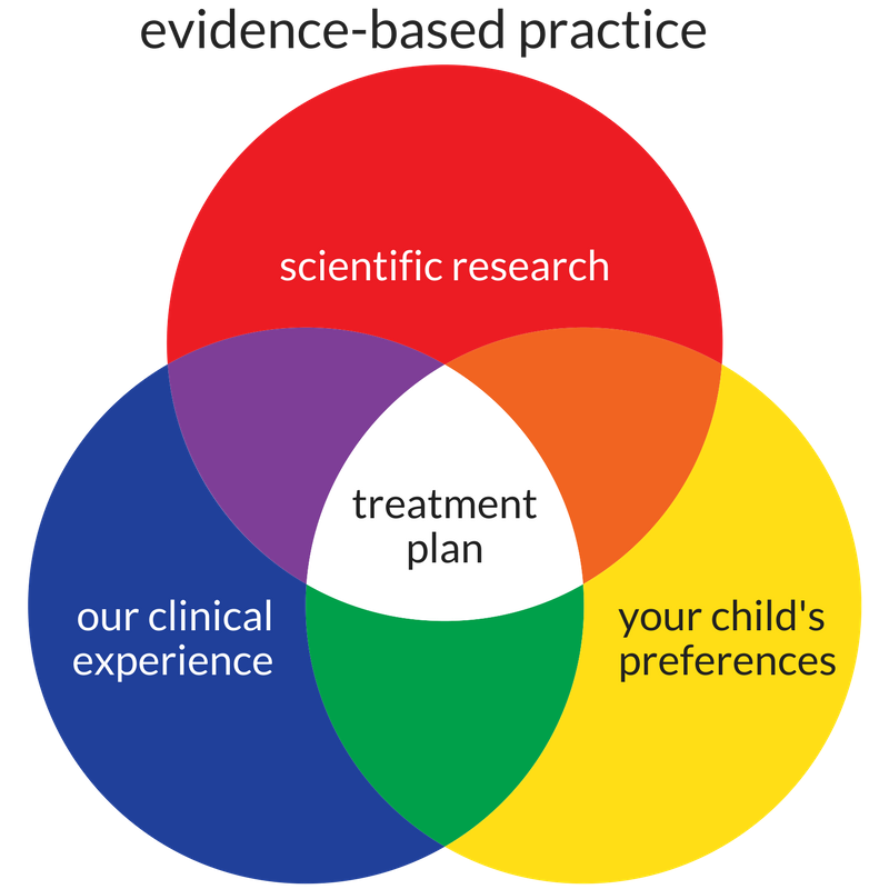 treatment plan (1).png