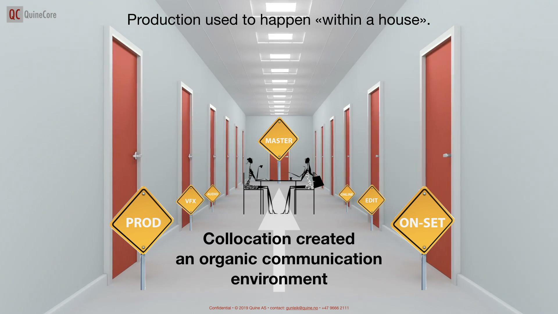 det virtuelle produksjonshuset-ENG.003.jpeg