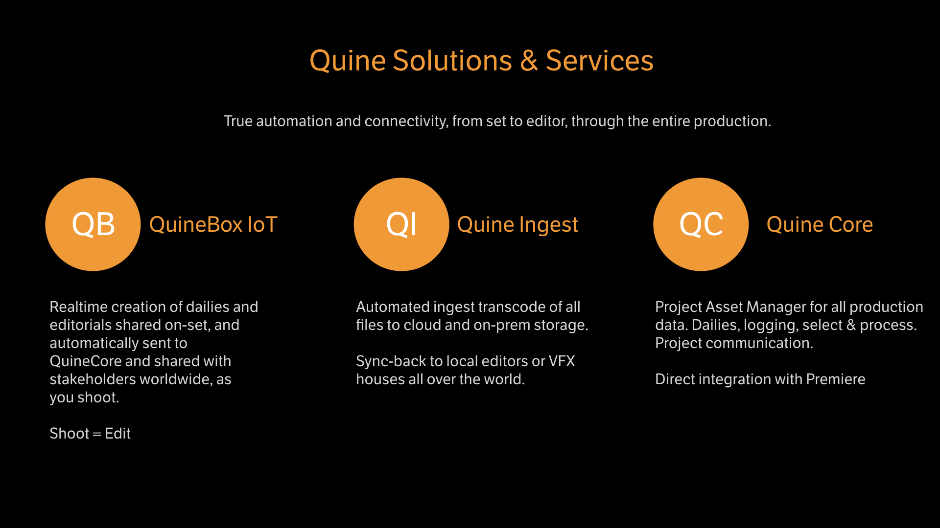QuineCore_NAB2019_presentation_01.004.jpeg