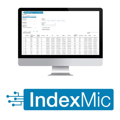 IndexMic