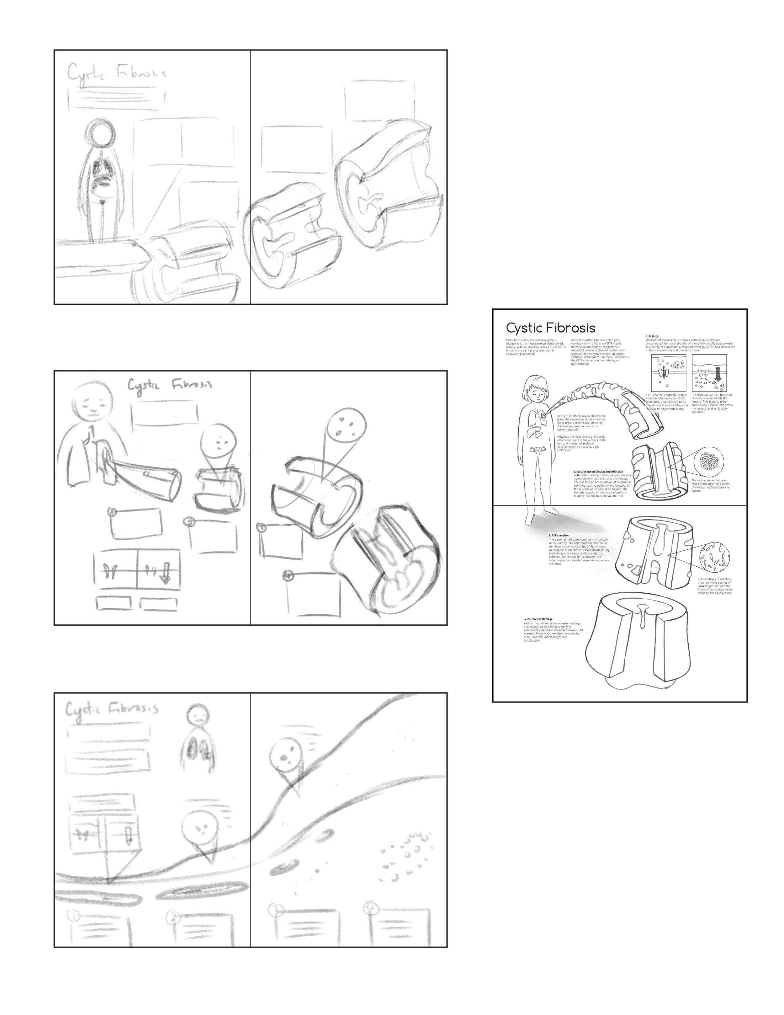 Cystic Fibrosis - Thumbnails-01.jpg