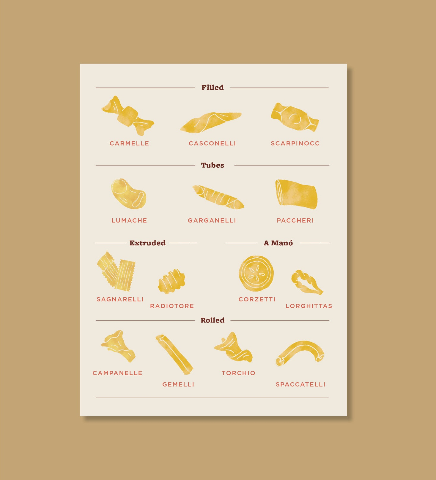 A series of pasta illustrations created for Farina Restaurant in the Crossroads, created to help customers understand the more obscure pasta options.