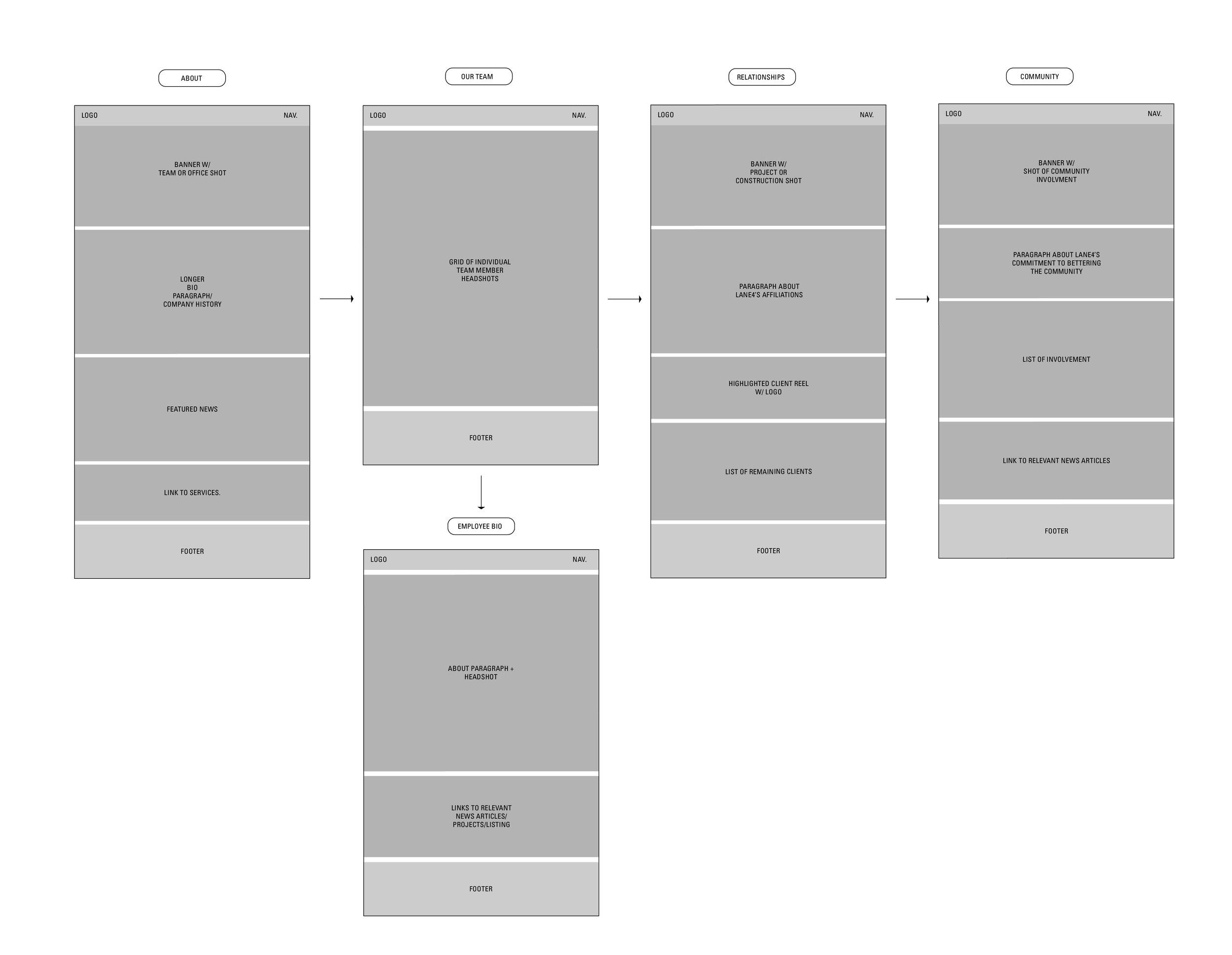 UX MAP-03.jpg