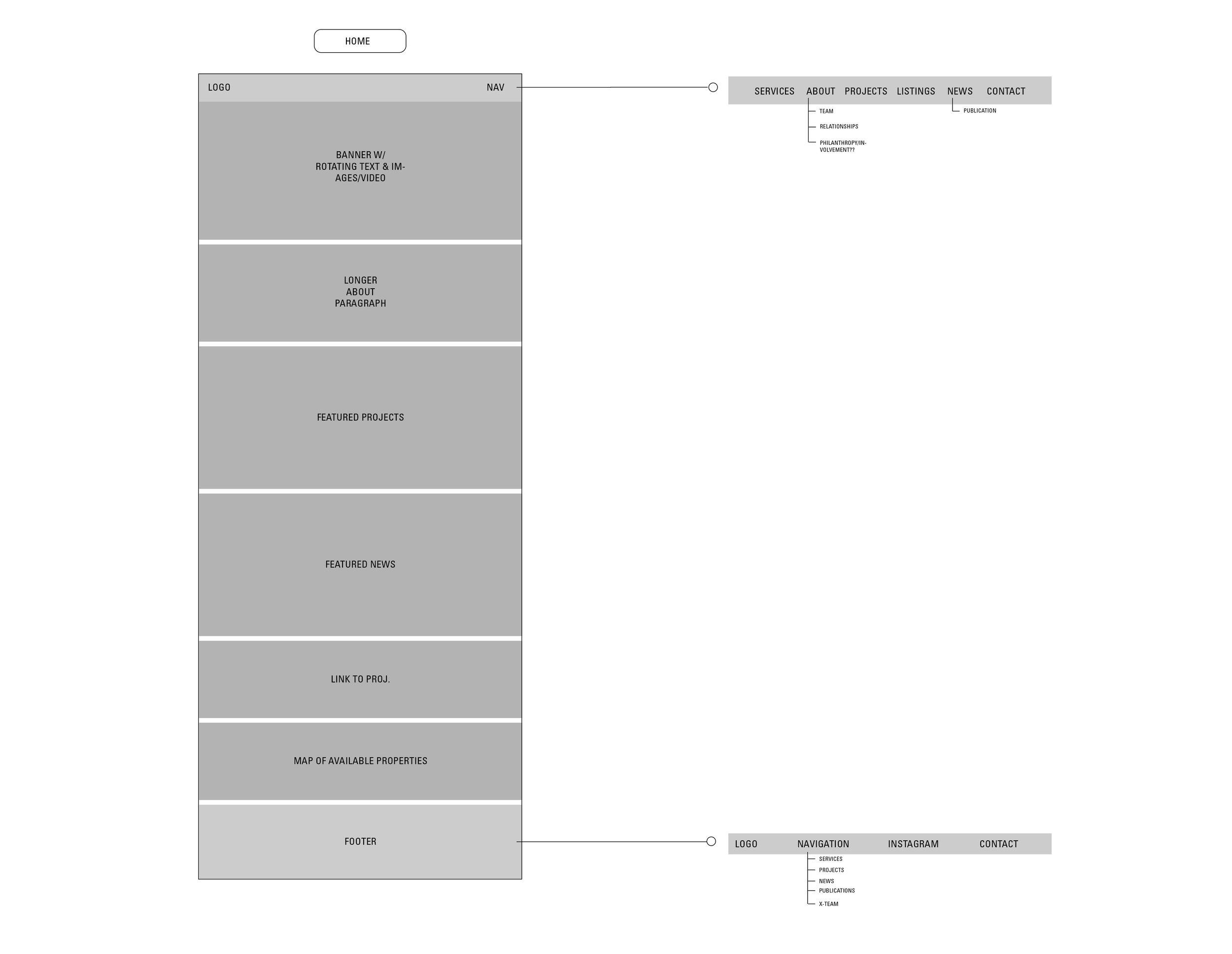 UX MAP-02.jpg