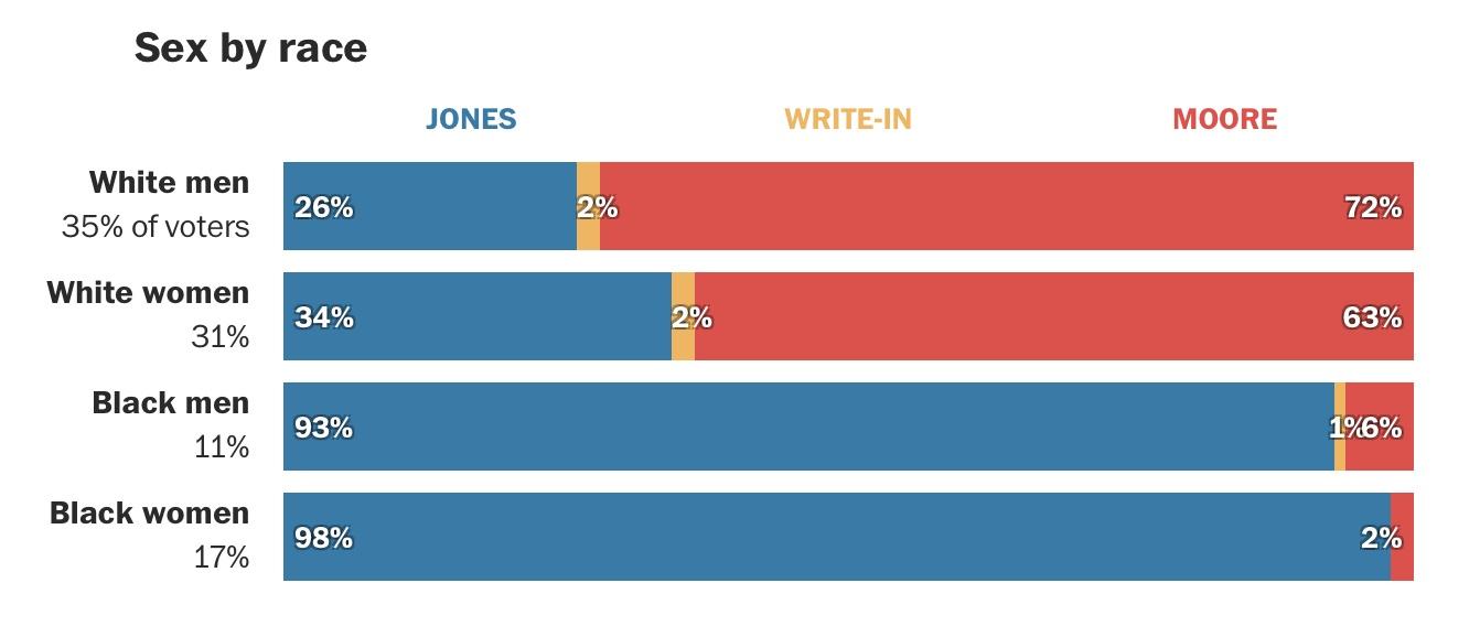 exit poll.jpeg