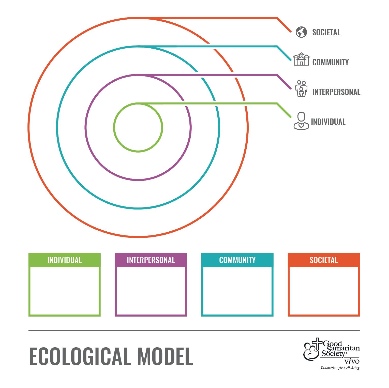 ecological-model.png