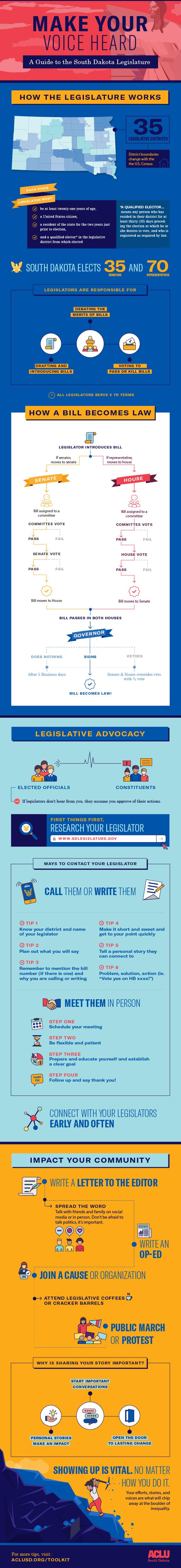 type-aclu-sd_citizen-lobbying_11-16-18.png