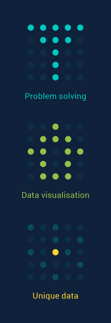 Dataloft_Consult_Graphic_Test.jpg