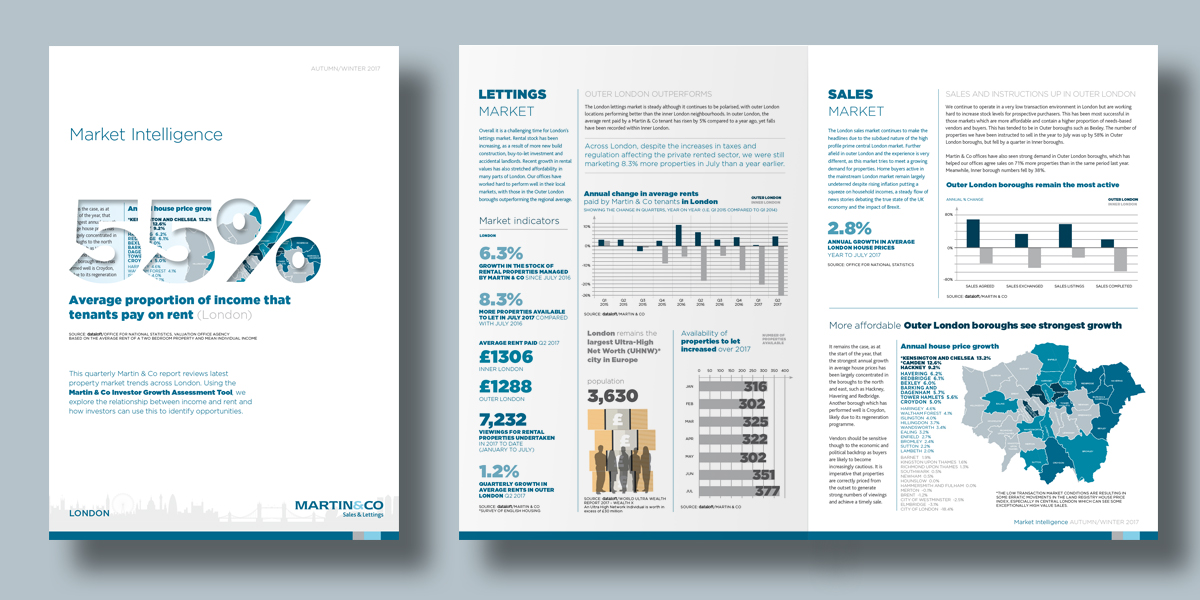 DL_Case Study_M&CO_05 London.jpg