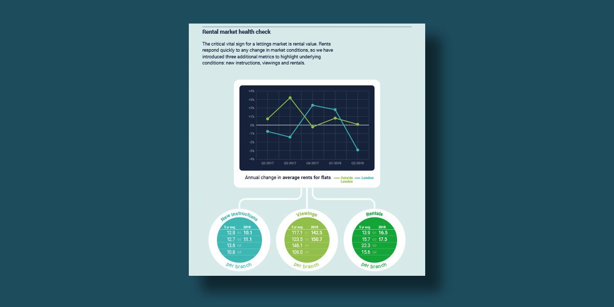 DL_Case Study_Reapit Rental 02.jpg